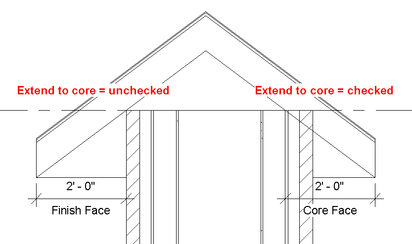 Then The Question Came Up What If I Want It To Have A Birds Mouth Notch?  There Is A Setting For This Too. In The Properties Of The Roof There Is An  ...