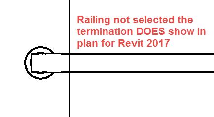 Railing Termination 2017
